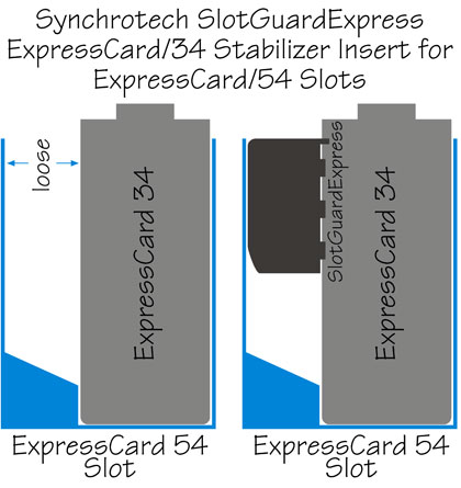 Synchrotech SlotGuardExpress ExpressCard/34 Stabilizer Insert for ExpressCard/54 Slots